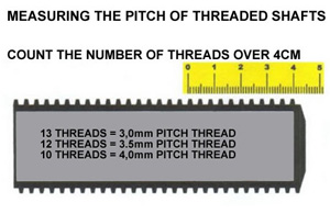 Measuring the Pitch of Threaded Shafts