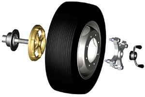 truck-adaptors-with-wheel-tn.jpg